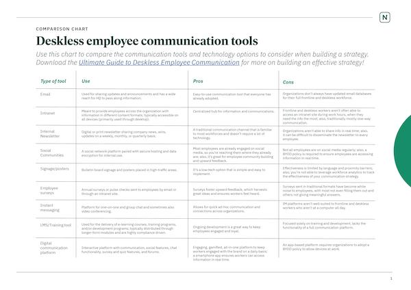 Internal communication tools   Nudge