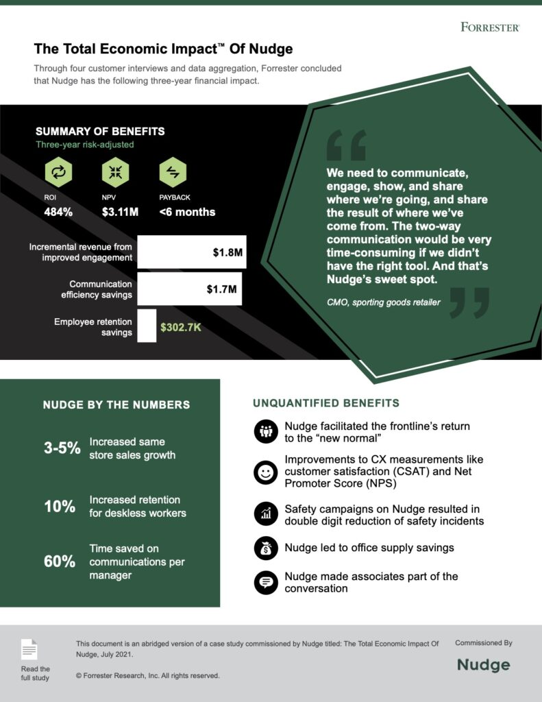Forrester TEI report_infographic | Nudge